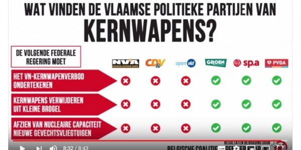 Video: Wat vinden de Vlaamse politieke partijen van kernwapens?